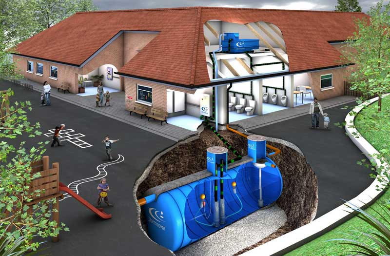 Construction ventures guide the consumer building hub for Rainwater harvesting at home